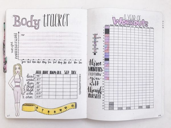 Weight Loss Page Ideas for Your Bullet Journal